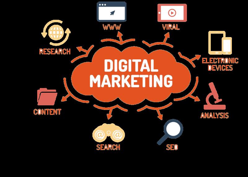 efox-Digital-Marketing