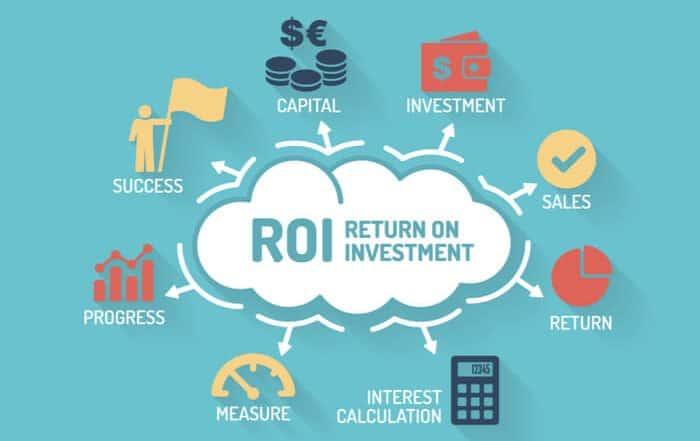 Optimization-ROI