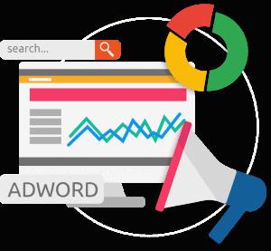 Googles-ads