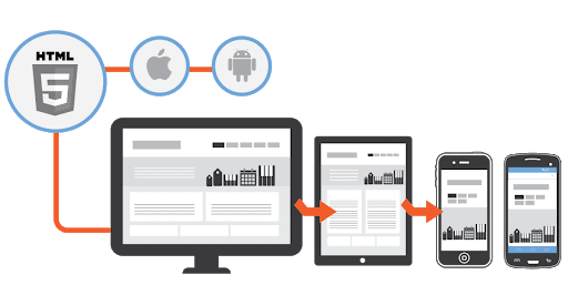 Mobile-web-apps