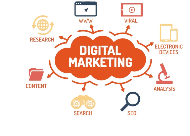 digital-marketing-agency-in-Vietnam