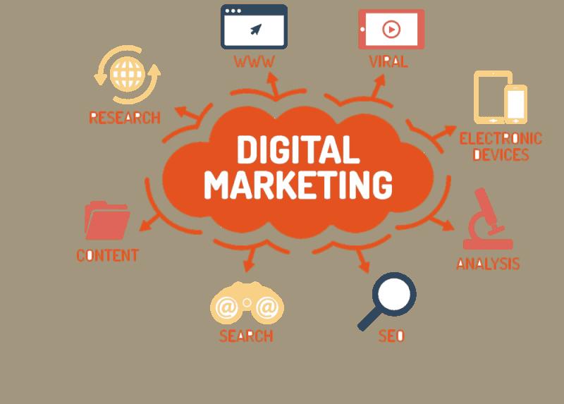 digital-marketing-agency-in-Vietnam