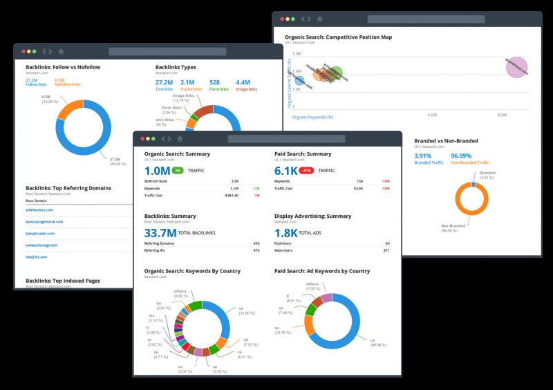 website-analytics-report