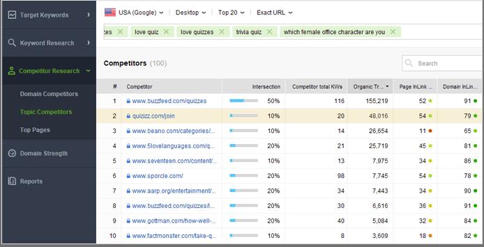 topic-compertitors-trong-rank-tracker