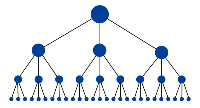 gg-likes-structure