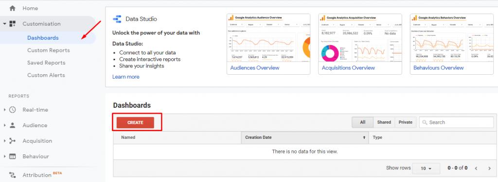 su-dung-tinh-nang-dashboards-cua-google-analytics